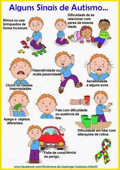 Sinais de autismo